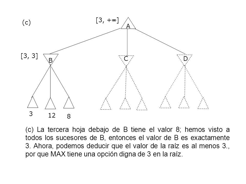 [3, +] (c) A. [3, 3] C. D. B. 3. 12. 8.
